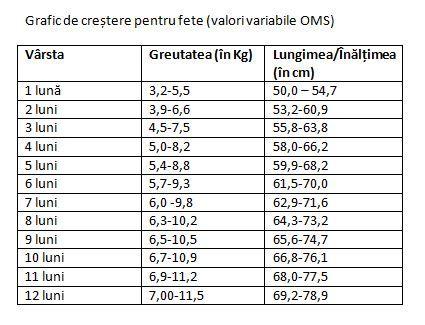 scădere în greutate la vârsta de 68 de ani scădere în greutate în jalandhar