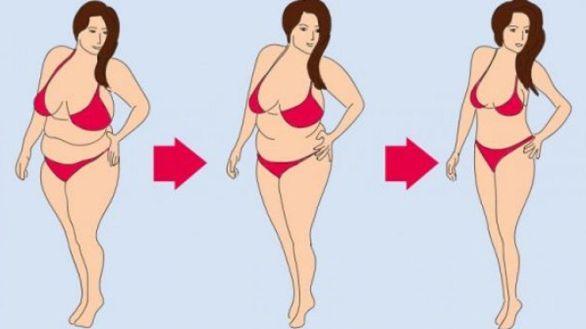 adio de slăbire cadență pierdere în greutate