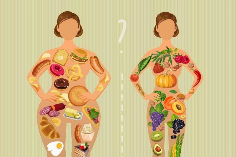 Punctul stabilit pentru pierderea în greutate