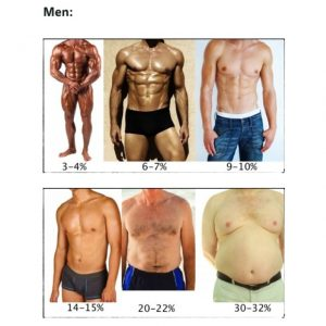 arde grăsime 8 săptămâni Povești de succes în pierderea în greutate în două luni