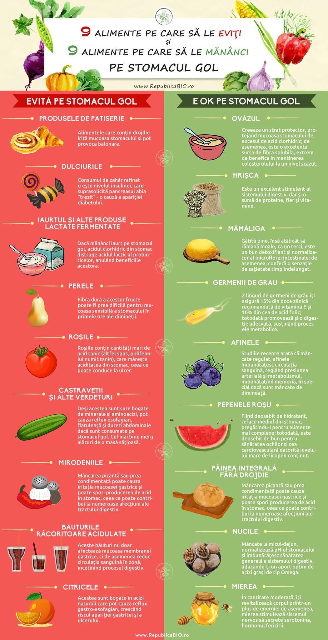 sfaturi pentru pierderea în greutate a stomacului 10 kg pierdere în greutate în 5 zile