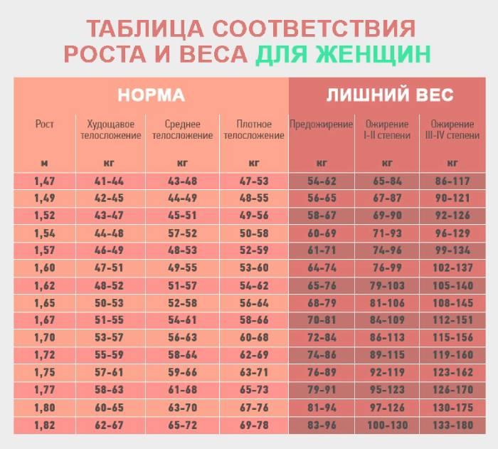 kurt unghiul de pierdere în greutate tna)