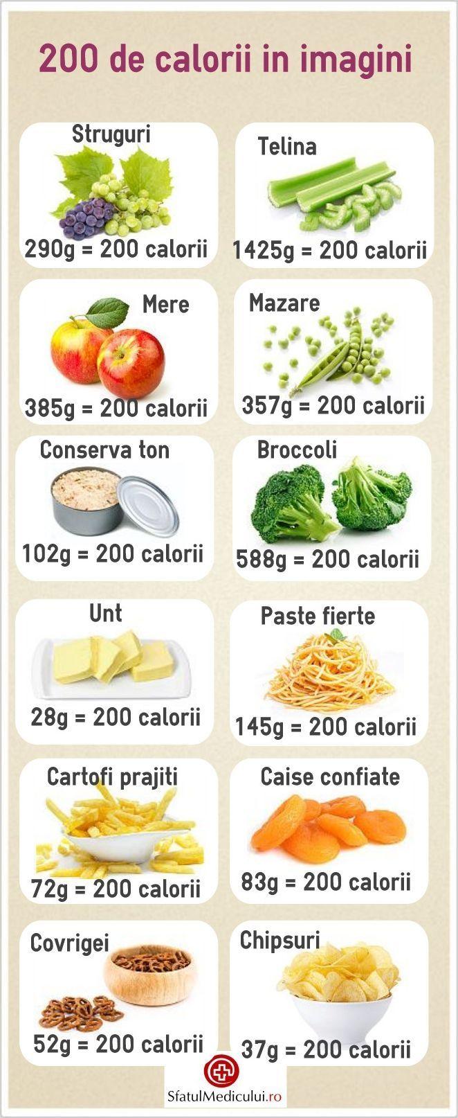 mănâncă mai multe grăsimi pentru pierderea în greutate scădere în greutate cu ddr