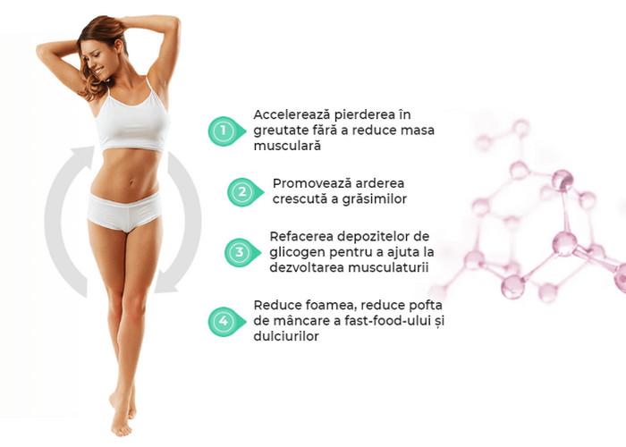 aey spray de slăbire procesul de metabolizare a pierderii de grăsime