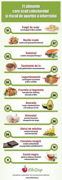 pierderea în greutate a tubului de alimentare instrucțiuni de pierdere în greutate truvision