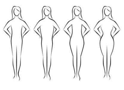 Slăbitul din greutate Vs. slăbitul din grăsime | Care e diferența?