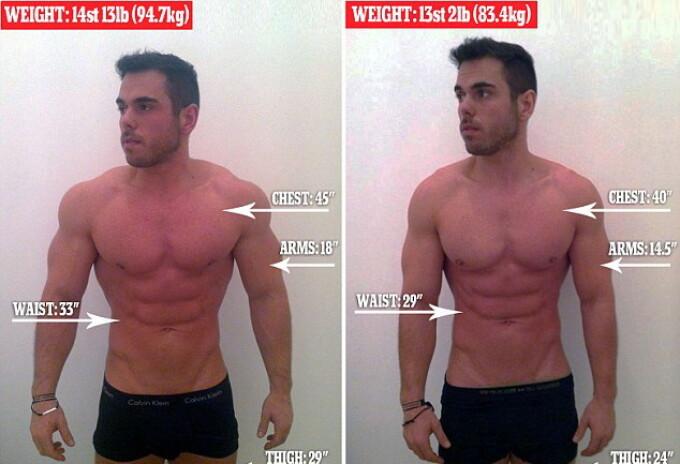 supliment natural pentru a slăbi Mfp succes în pierderea în greutate