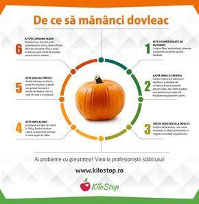 cum să slăbești de Halloween Ghid de măsurare a pierderii în greutate