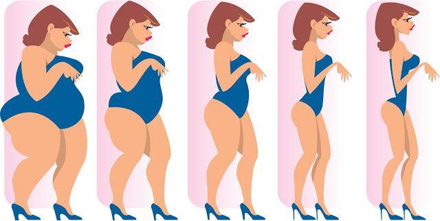 greutățile te ajută să slăbești Pierdere în greutate dna 24