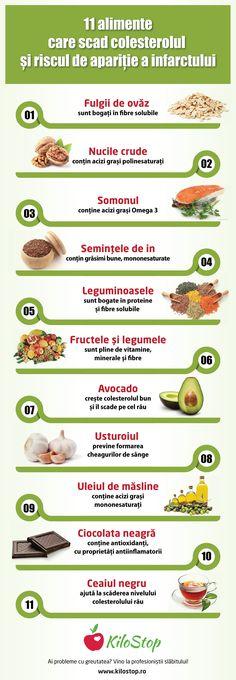 20 De Alimente cu Cele Mai Bune Rezultate in Pierderea Greutatii!