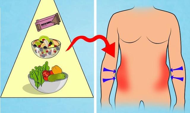 pierde in greutate mai putin pierdeți în greutate pe omeprazol