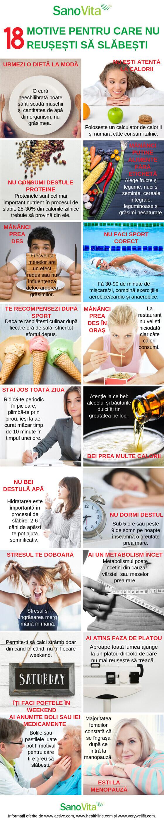 adhd meds care te fac să pierzi în greutate)