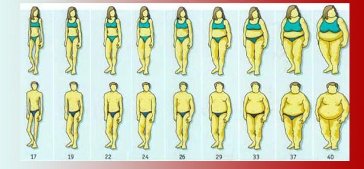 simptome pierdere în greutate și perioade neregulate sarah roza pierdere în greutate