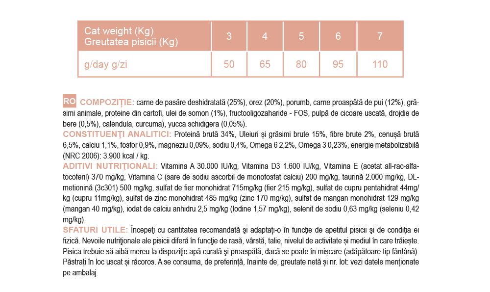 dl pierdere în greutate de metionină Ctv pierdere în greutate