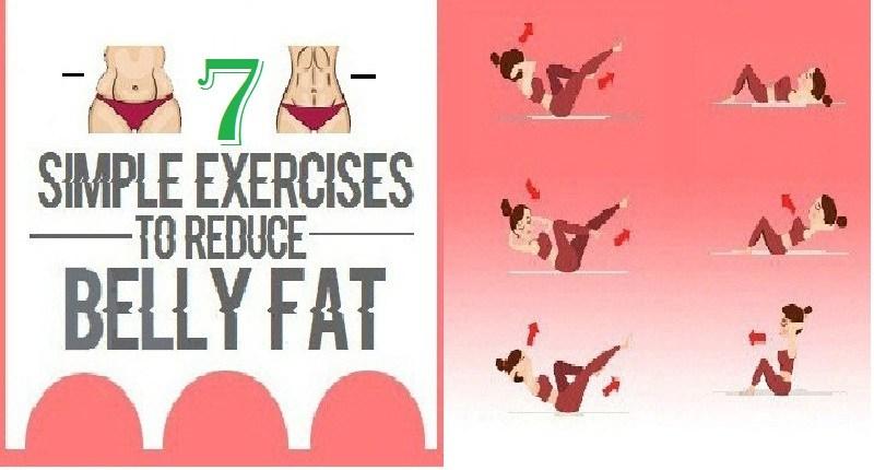 70+ Abdomen ideas in | sănătate, diete, detoxifiere
