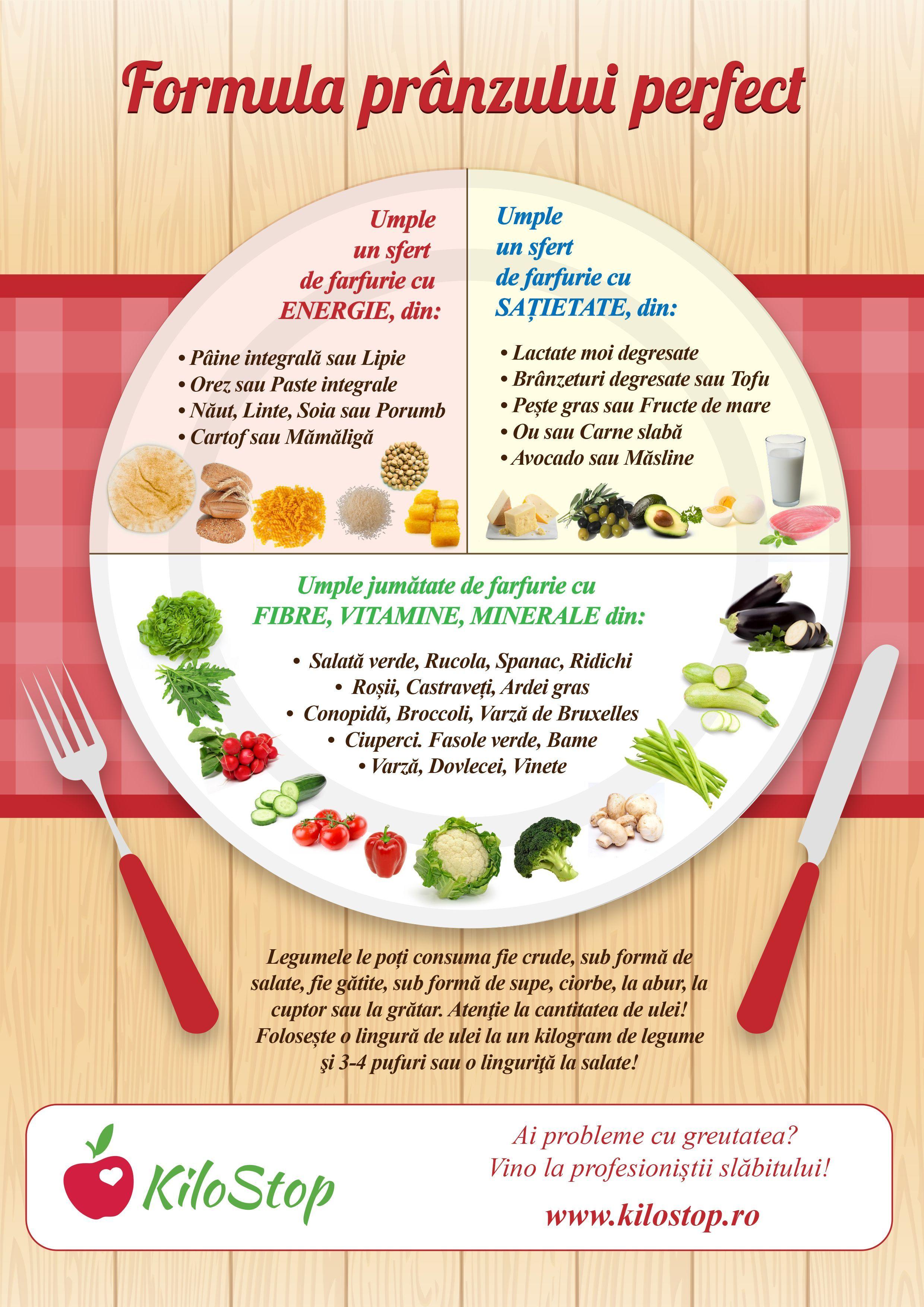 7 moduri sănătoase de a pierde în greutate