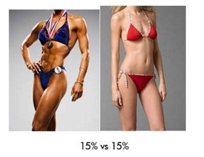 sfaturi pentru a pierde în greutate și grăsime corporală