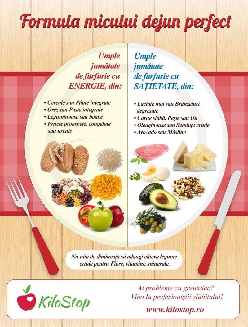 greutate sănătoasă pierde săptămânal