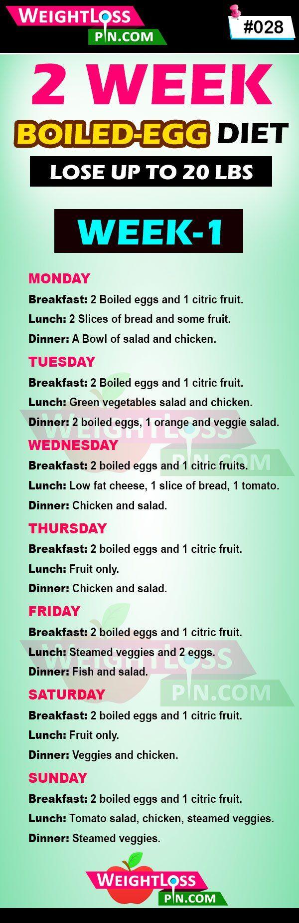 cum să pierzi grăsimea obezității
