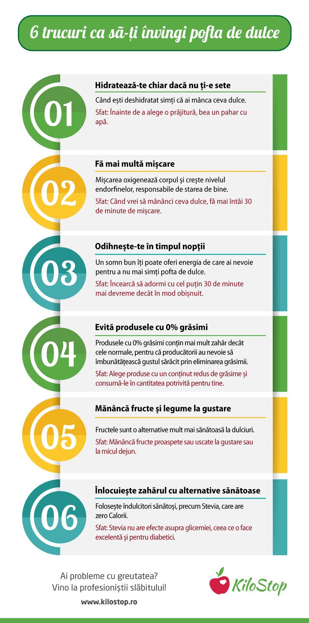 beneficii pentru sănătate de pierdere în greutate