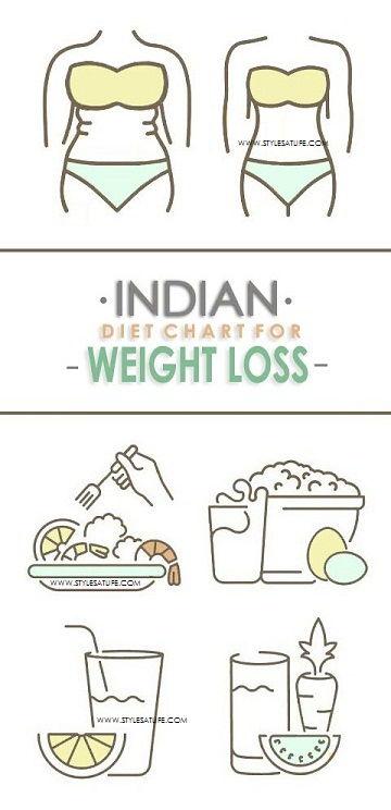 Pierdere în greutate an decalaj cum să slăbești în greutate burtica