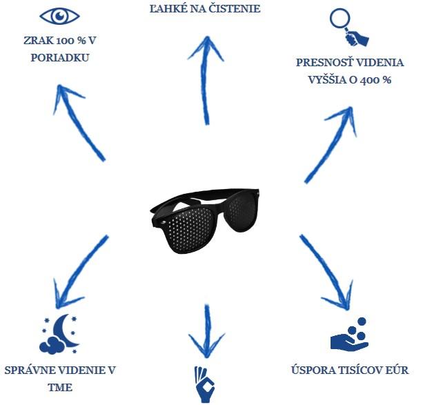 ochelari pierdere în greutate 10 motive pentru care ar trebui să slăbești