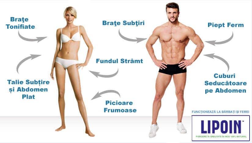 îmbunătățiți-vă procesul de pierdere în greutate