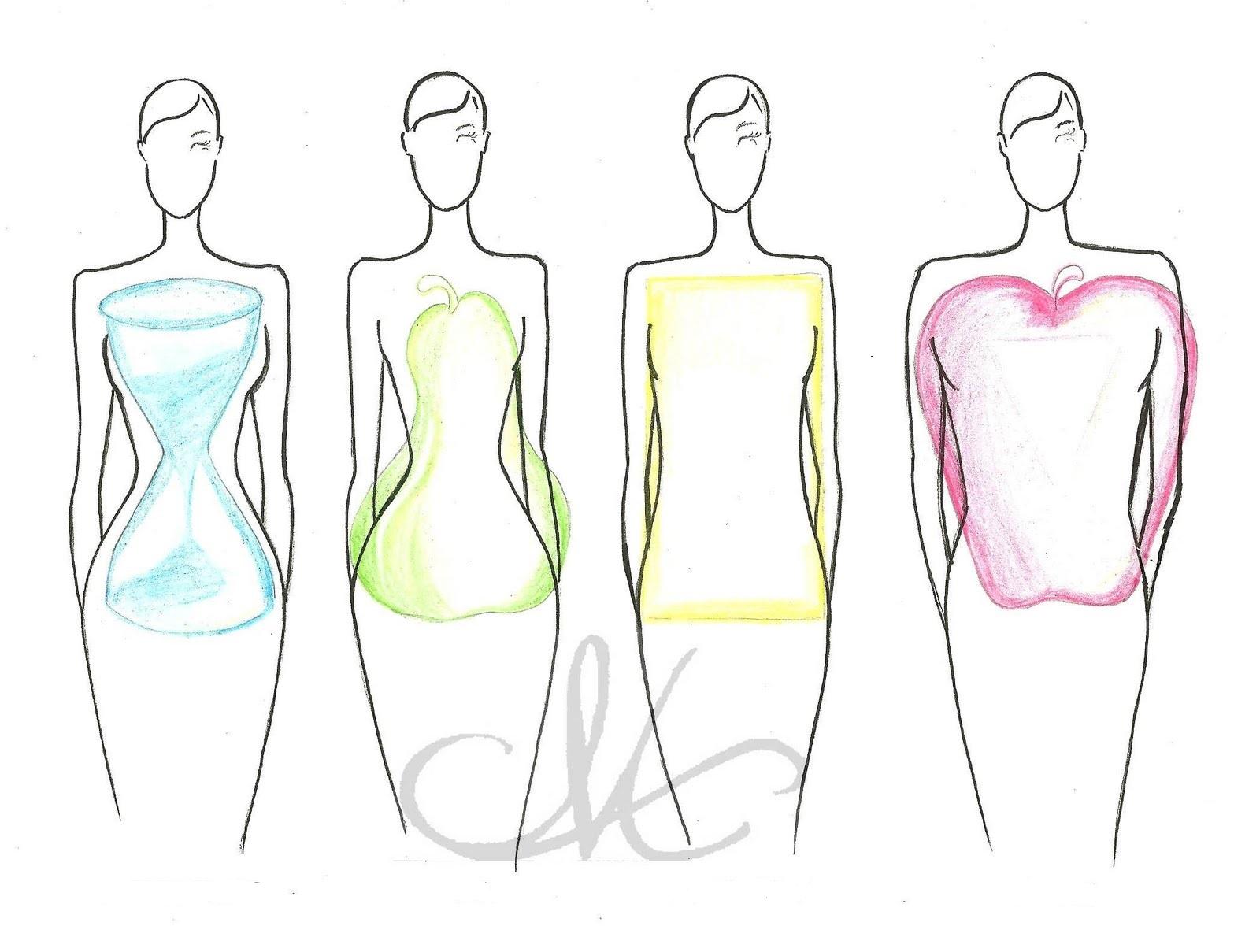 femeile care slăbesc formatorul de corp