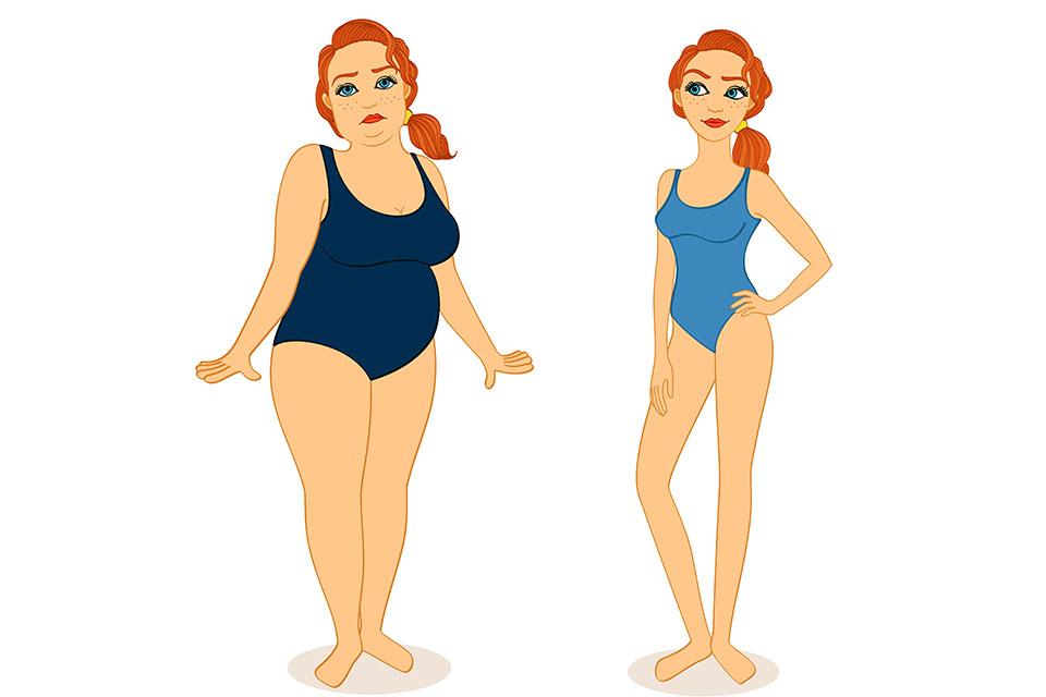 tipuri de corp pierdere în greutate