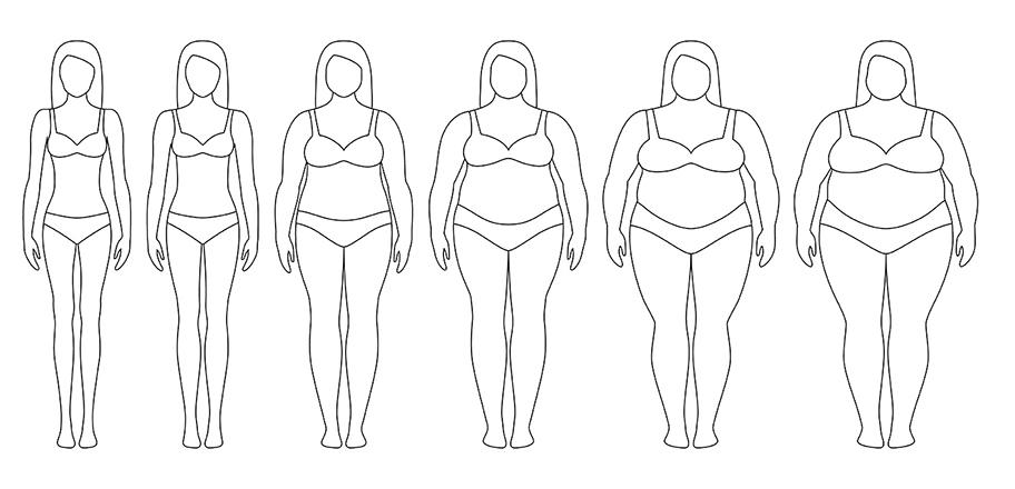 definiția excesului de pierdere în greutate z scădere în greutate