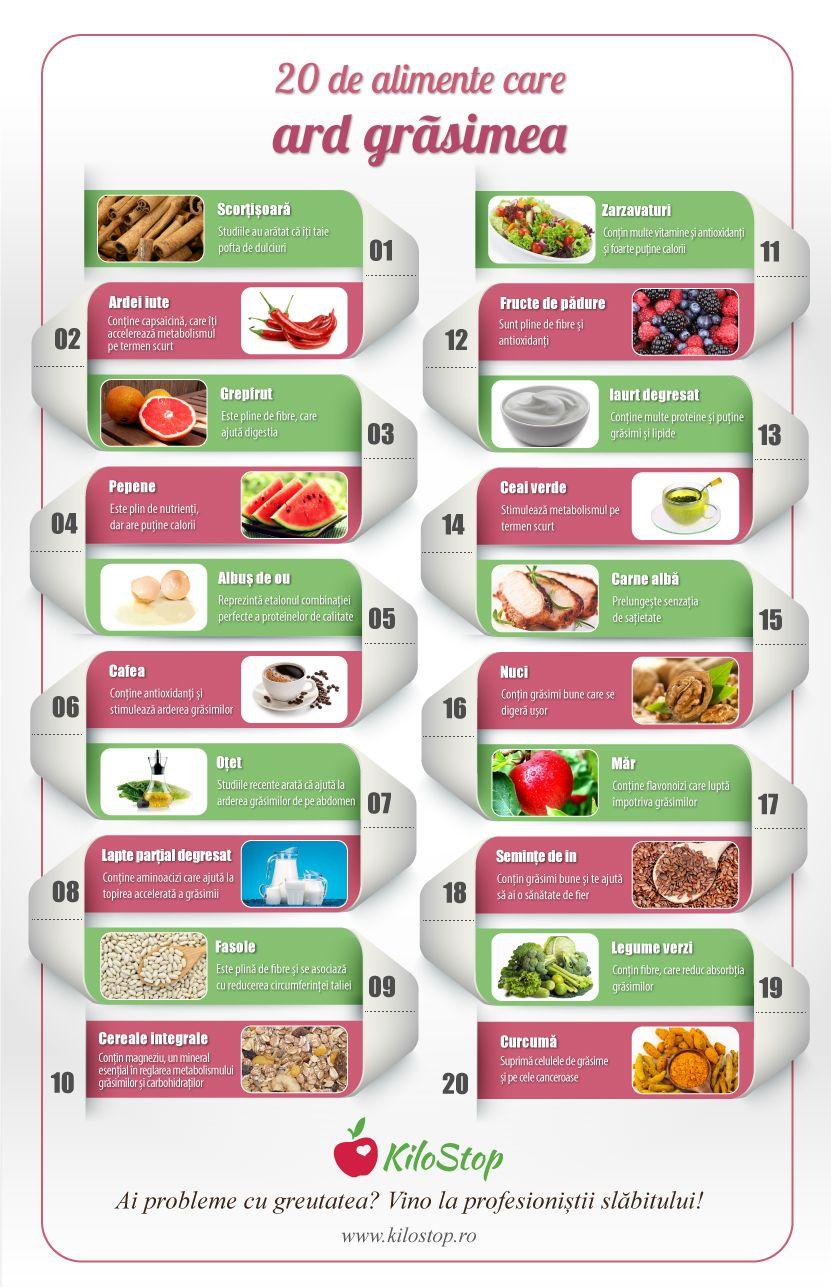 mănâncă mai multe grăsimi pentru pierderea în greutate motive pentru pierderea în greutate fără a încerca