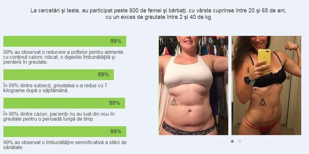 doamnele pierd in greutate
