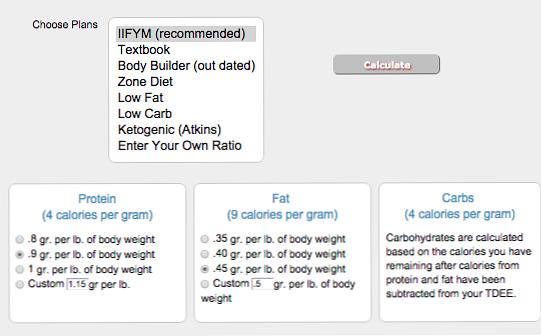 Foaie de calcul a obiectivului de pierdere în greutate