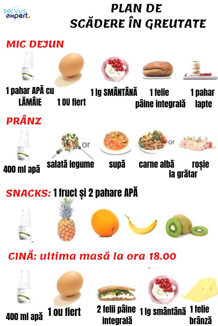 24 de sfaturi pentru a slabi fara dieta   Romania Libera