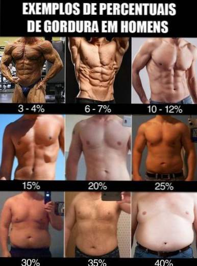 pierde 20 de kilograme grăsime corporală